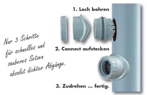 schraub abzweig rohranschluss adapter f r schnelle anschl sse. Black Bedroom Furniture Sets. Home Design Ideas